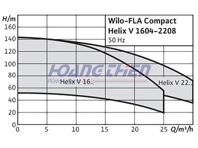Máy bơm chữa cháy Wilo FLA Compact-1 Helix V